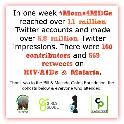 #Moms4MDGs #MDG6 Results